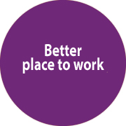 BetterPlacetoWork